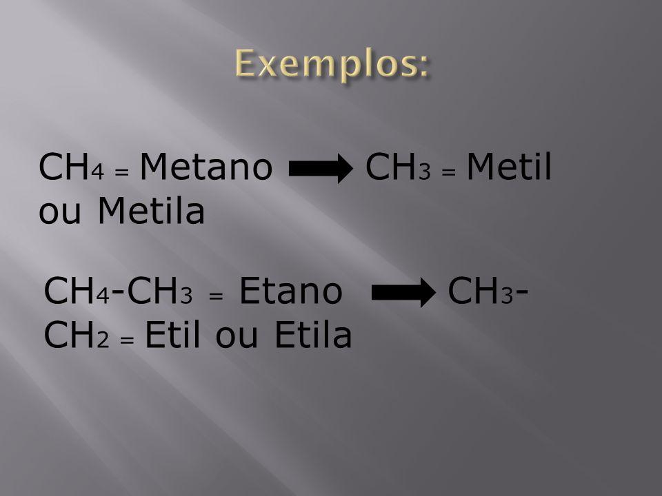 CH 4 = Metano CH 3 = Metil ou Metila CH 4 -CH 3 = Etano CH 3 - CH 2 = Etil ou Etila