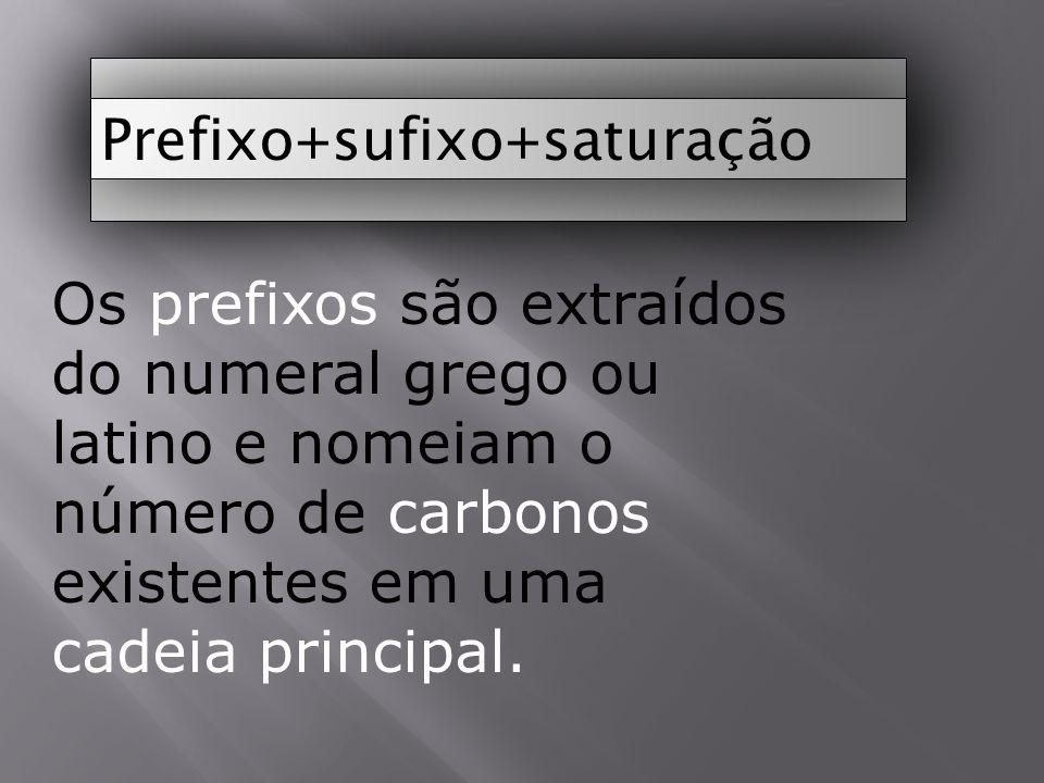 Prefixo+sufixo+saturação Os prefixos são extraídos do numeral grego ou latino e nomeiam o número de carbonos existentes em uma cadeia principal.