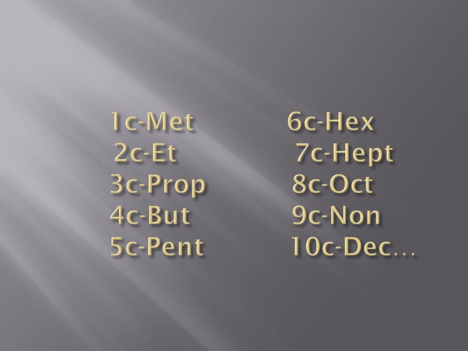 Encontramos também outra nomenclatura, onde os alcinos são derivados do acetileno CH 3 -C CH Metil-acetileno