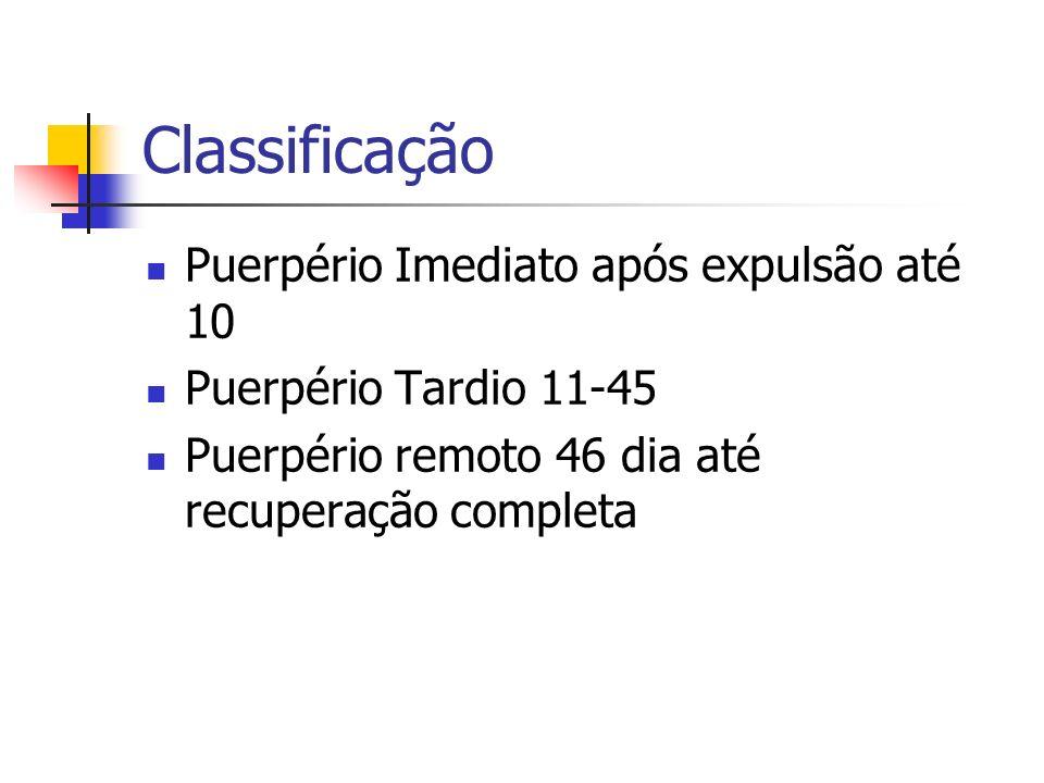 Classificação Puerpério Imediato após expulsão até 10 Puerpério Tardio 11-45 Puerpério remoto 46 dia até recuperação completa