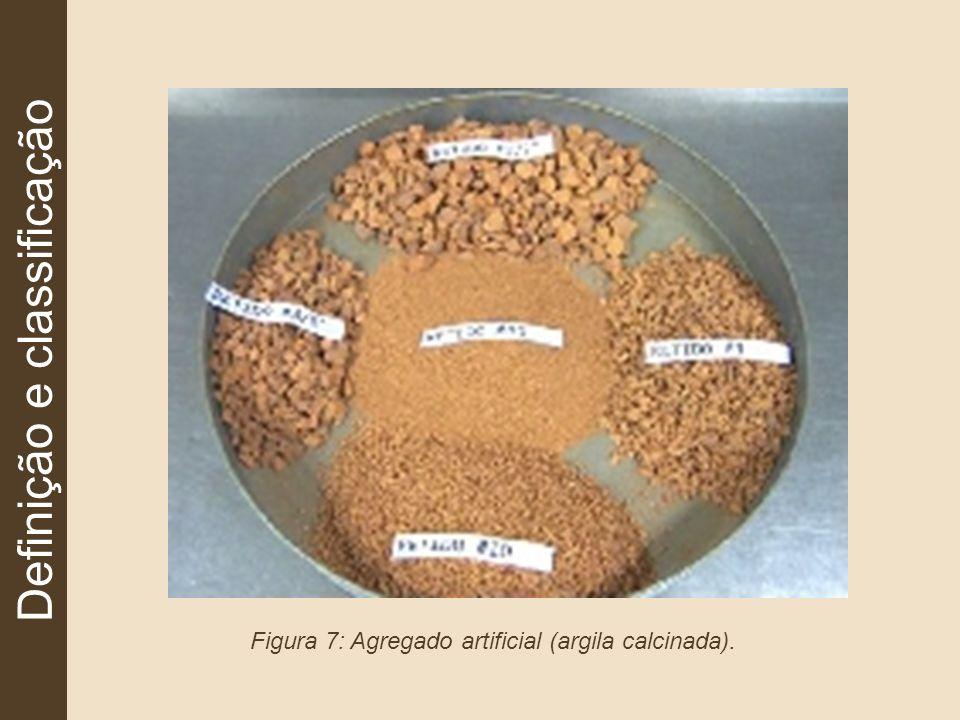 Definição e classificação Figura 7: Agregado artificial (argila calcinada).