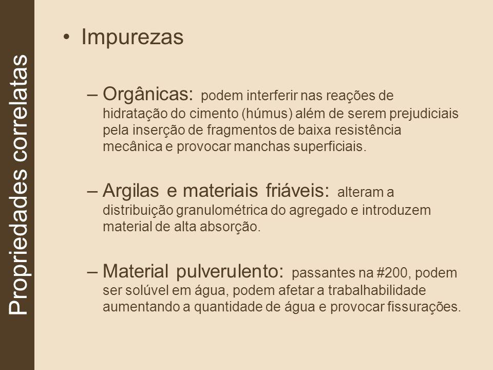 Impurezas –Orgânicas: podem interferir nas reações de hidratação do cimento (húmus) além de serem prejudiciais pela inserção de fragmentos de baixa re