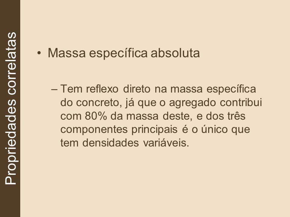 Massa específica absoluta –Tem reflexo direto na massa específica do concreto, já que o agregado contribui com 80% da massa deste, e dos três componen