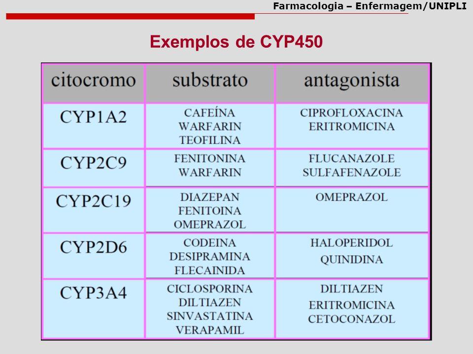 Farmacologia – Enfermagem/UNIPLI Exemplos de CYP450