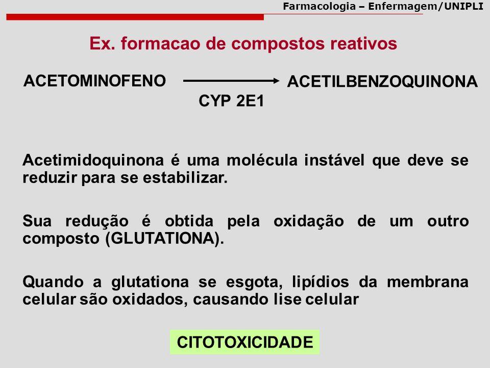 Farmacologia – Enfermagem/UNIPLI Acetimidoquinona é uma molécula instável que deve se reduzir para se estabilizar. Sua redução é obtida pela oxidação