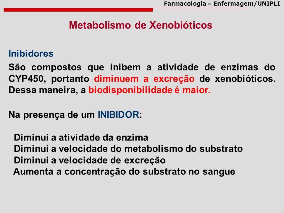 Farmacologia – Enfermagem/UNIPLI Inibidores São compostos que inibem a atividade de enzimas do CYP450, portanto diminuem a excreção de xenobióticos. D
