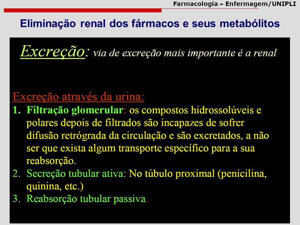 Farmacologia – Enfermagem/UNIPLI Eliminação renal dos fármacos e seus metabólitos