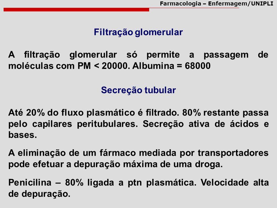 Farmacologia – Enfermagem/UNIPLI Filtração glomerular A filtração glomerular só permite a passagem de moléculas com PM < 20000. Albumina = 68000 Secre