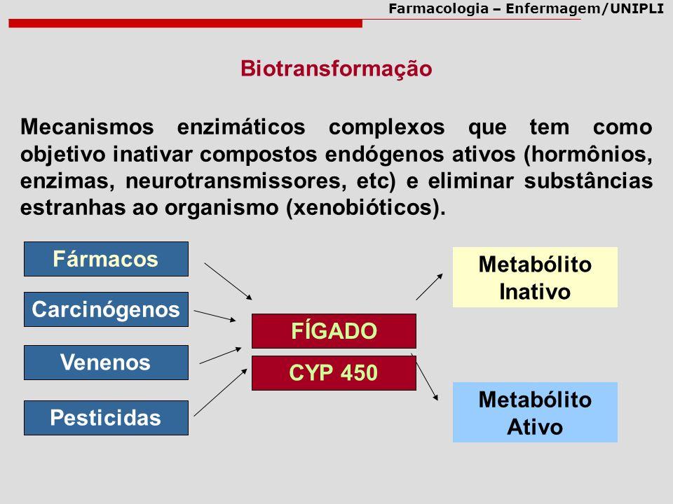 Farmacologia – Enfermagem/UNIPLI Biotransformação Mecanismos enzimáticos complexos que tem como objetivo inativar compostos endógenos ativos (hormônio