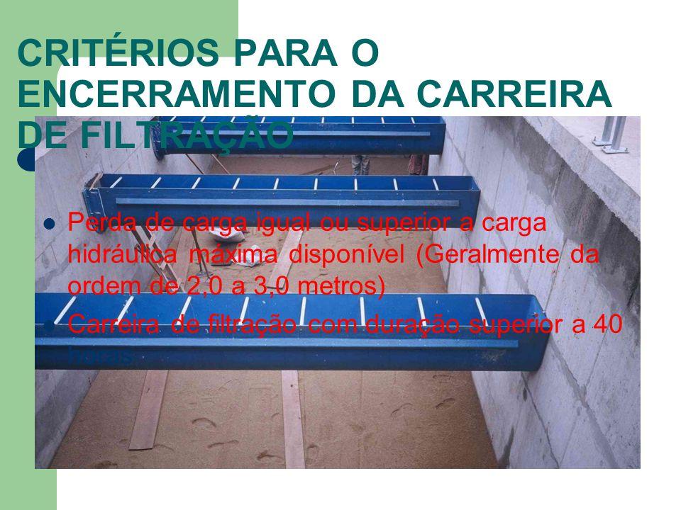 CRITÉRIOS PARA O ENCERRAMENTO DA CARREIRA DE FILTRAÇÃO Perda de carga igual ou superior a carga hidráulica máxima disponível (Geralmente da ordem de 2