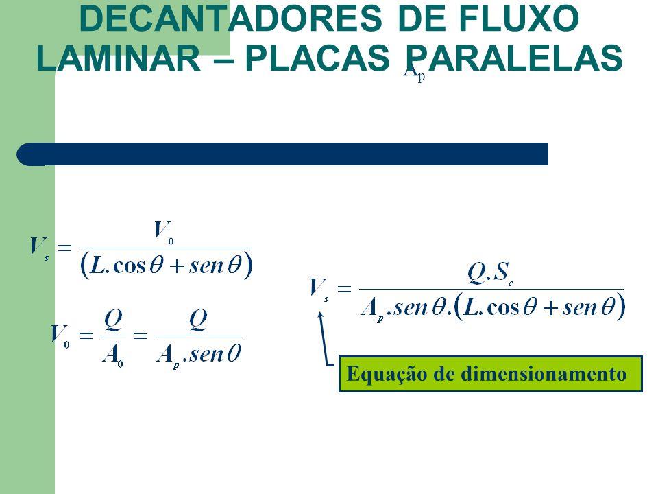 ApAp Equação de dimensionamento DECANTADORES DE FLUXO LAMINAR – PLACAS PARALELAS