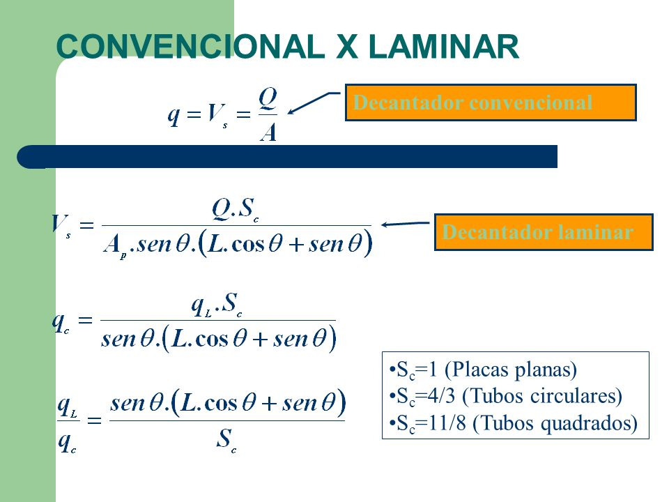 CONVENCIONAL X LAMINAR Decantador convencional Decantador laminar S c =1 (Placas planas) S c =4/3 (Tubos circulares) S c =11/8 (Tubos quadrados)
