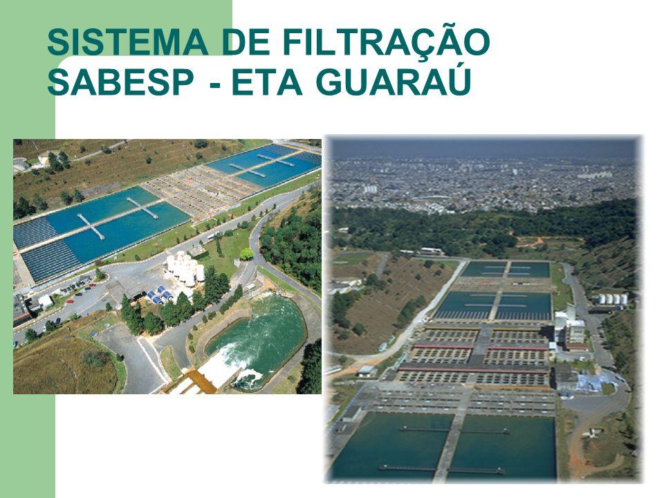 SISTEMA DE FILTRAÇÃO SABESP - ETA GUARAÚ