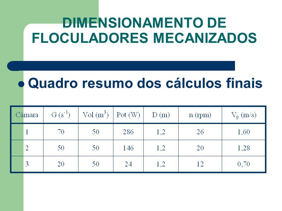 Floculador Decantador convencional 12,0 m 8,4 m 2,8 m DIMENSIONAMENTO DE FLOCULADORES MECANIZADOS