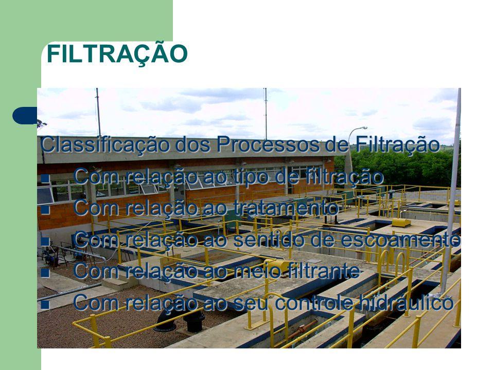 FILTRAÇÃO Classificação dos Processos de Filtração Com relação ao tipo de filtração Com relação ao tipo de filtração Com relação ao tratamento Com relação ao tratamento Com relação ao sentido de escoamento Com relação ao sentido de escoamento Com relação ao meio filtrante Com relação ao meio filtrante Com relação ao seu controle hidráulico Com relação ao seu controle hidráulico