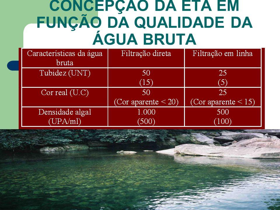 CONCEPÇÃO DA ETA EM FUNÇÃO DA QUALIDADE DA ÁGUA BRUTA