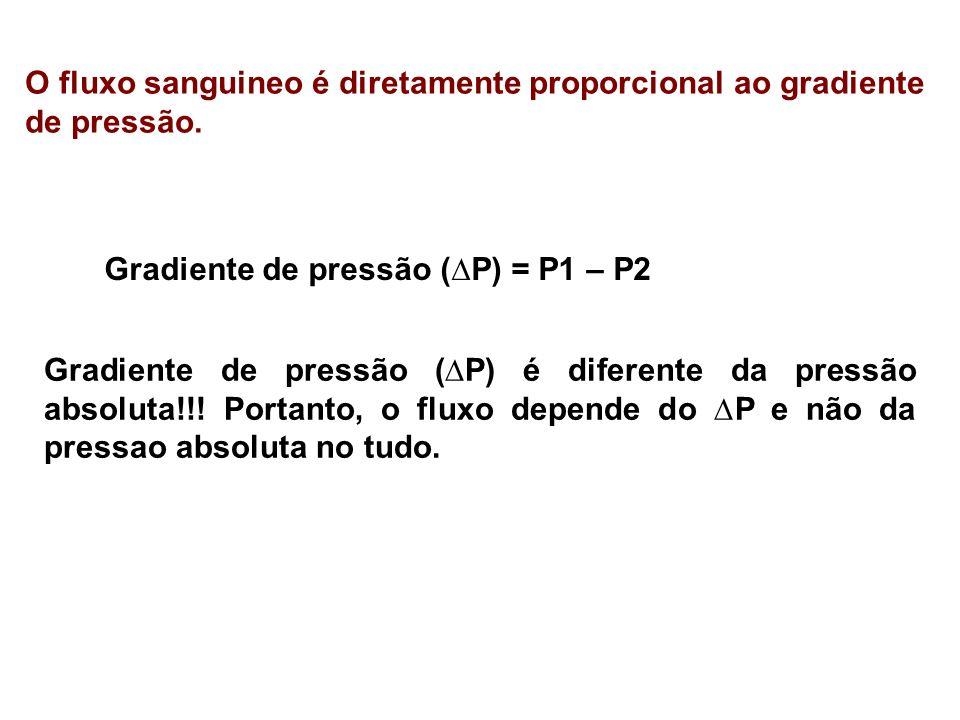 O fluxo sanguineo é diretamente proporcional ao gradiente de pressão.
