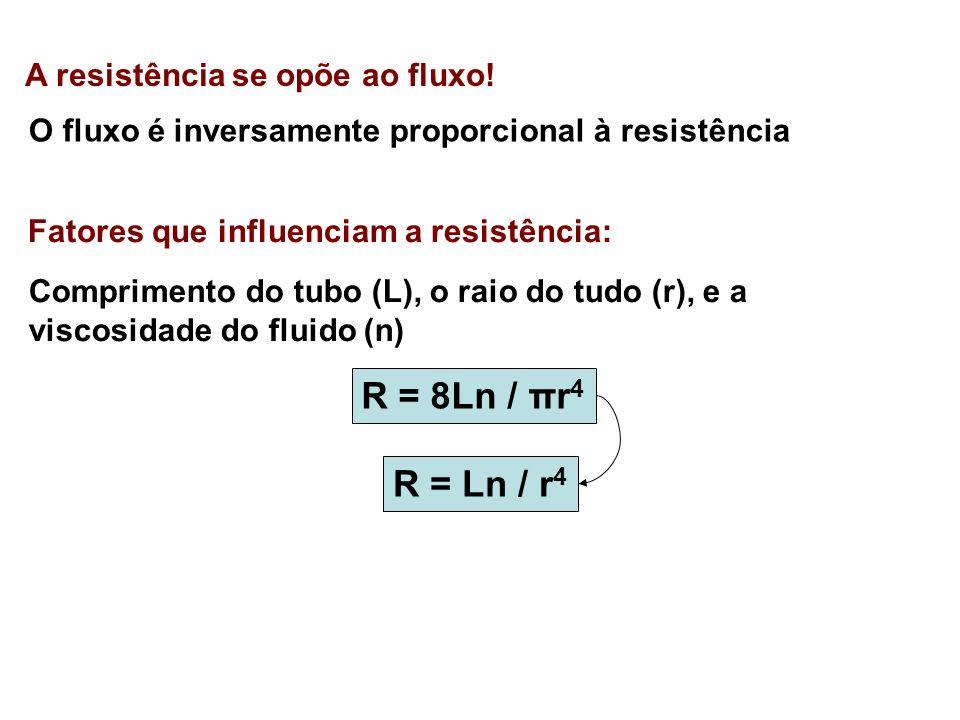 A resistência se opõe ao fluxo.