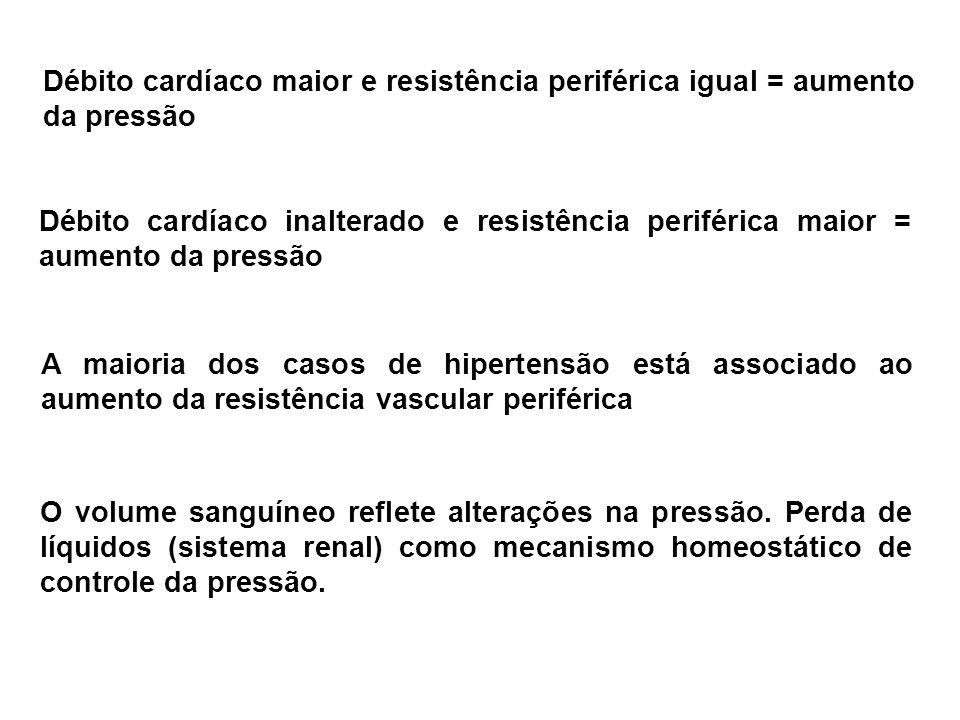 Débito cardíaco maior e resistência periférica igual = aumento da pressão Débito cardíaco inalterado e resistência periférica maior = aumento da pressão A maioria dos casos de hipertensão está associado ao aumento da resistência vascular periférica O volume sanguíneo reflete alterações na pressão.