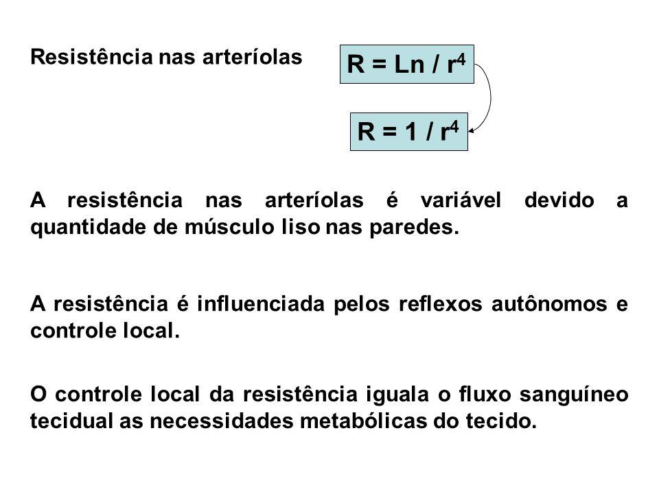 Resistência nas arteríolas R = 1 / r 4 R = Ln / r 4 A resistência nas arteríolas é variável devido a quantidade de músculo liso nas paredes.