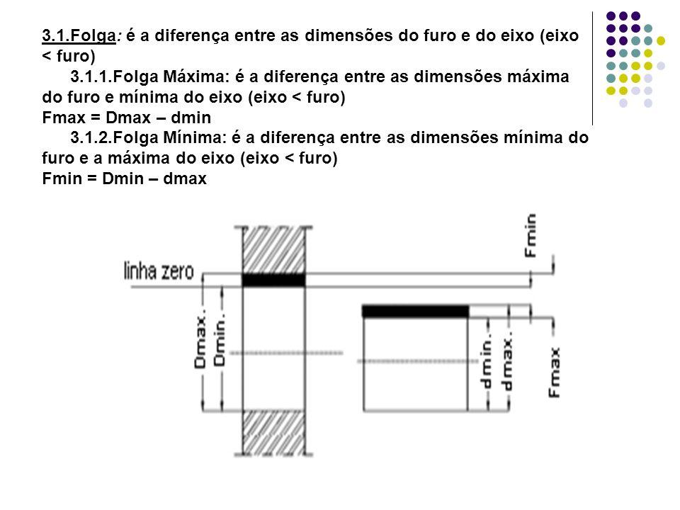 3.1.Folga: é a diferença entre as dimensões do furo e do eixo (eixo < furo) 3.1.1.Folga Máxima: é a diferença entre as dimensões máxima do furo e míni
