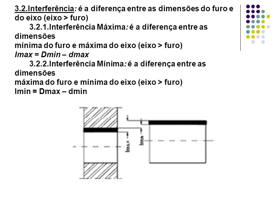 3.2.Interferência: é a diferença entre as dimensões do furo e do eixo (eixo > furo) 3.2.1.Interferência Máxima: é a diferença entre as dimensões mínim