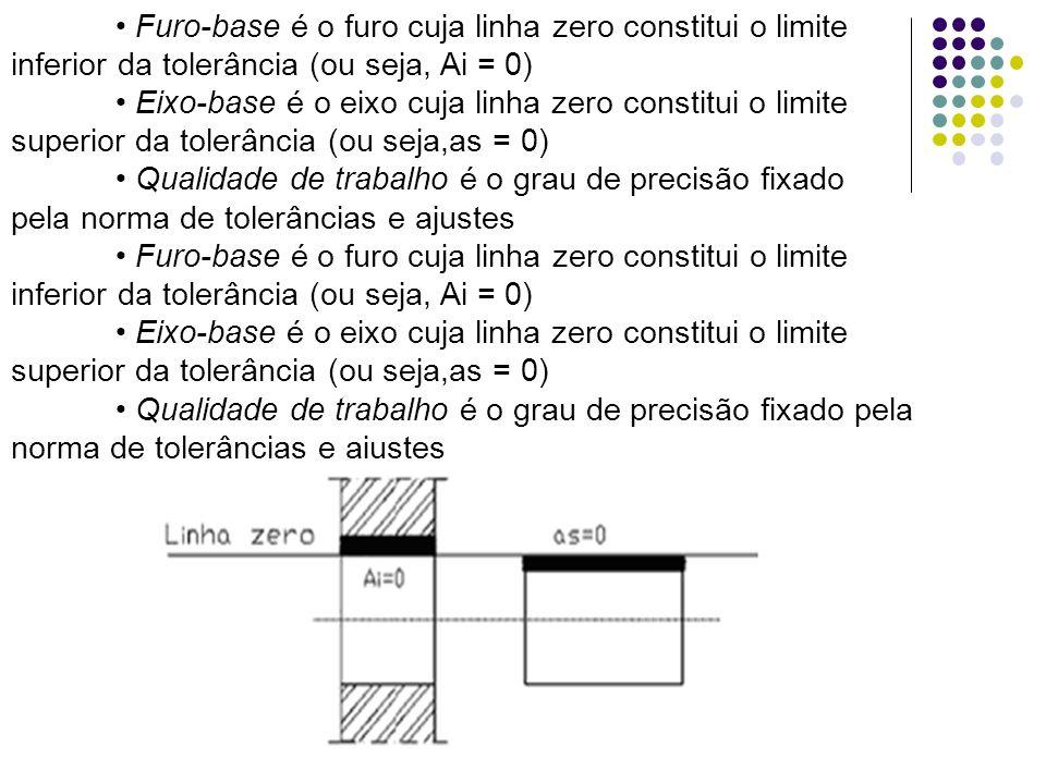 Furo-base é o furo cuja linha zero constitui o limite inferior da tolerância (ou seja, Ai = 0) Eixo-base é o eixo cuja linha zero constitui o limite s