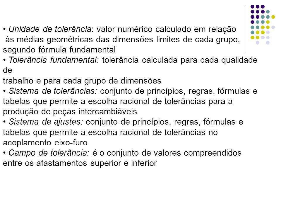 Unidade de tolerância: valor numérico calculado em relação às médias geométricas das dimensões limites de cada grupo, segundo fórmula fundamental Tole