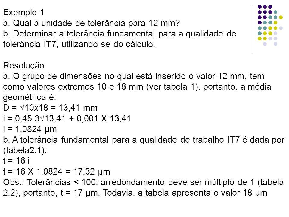 Exemplo 1 a. Qual a unidade de tolerância para 12 mm? b. Determinar a tolerância fundamental para a qualidade de tolerância IT7, utilizando-se do cálc