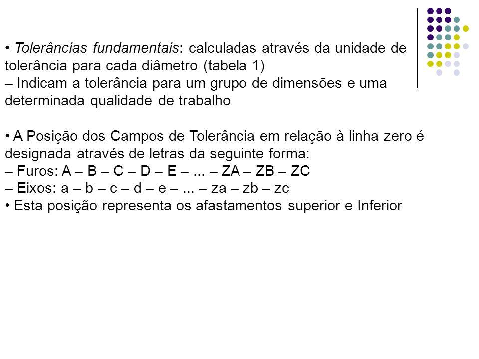 Tolerâncias fundamentais: calculadas através da unidade de tolerância para cada diâmetro (tabela 1) – Indicam a tolerância para um grupo de dimensões