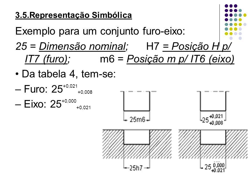 3.5.Representação Simbólica Exemplo para um conjunto furo-eixo: 25 = Dimensão nominal; H7 = Posição H p/ IT7 (furo); m6 = Posição m p/ IT6 (eixo) Da t