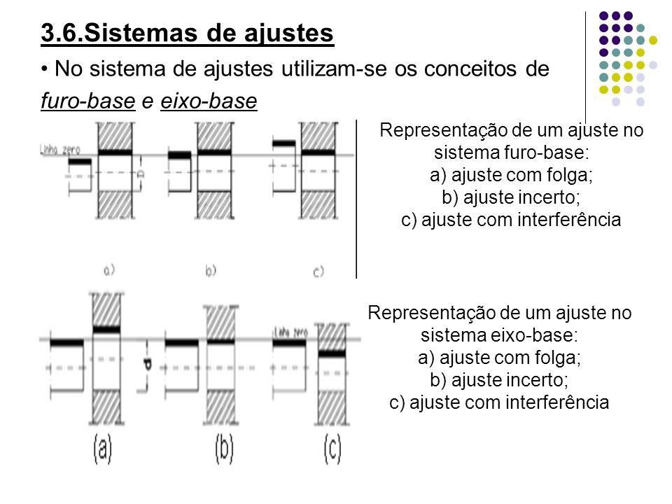 3.6.Sistemas de ajustes No sistema de ajustes utilizam-se os conceitos de furo-base e eixo-base Representação de um ajuste no sistema furo-base: a) aj