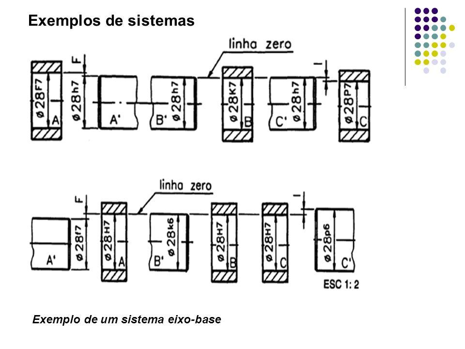Exemplos de sistemas Exemplo de um sistema eixo-base