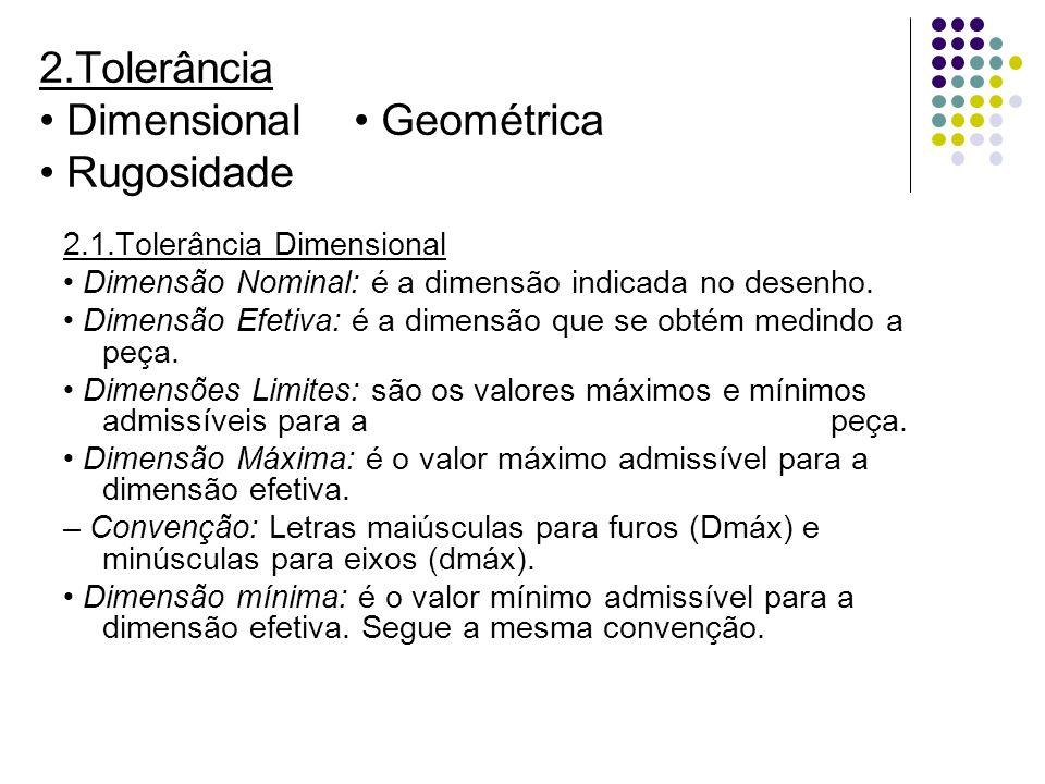 2.Tolerância Dimensional Geométrica Rugosidade 2.1.Tolerância Dimensional Dimensão Nominal: é a dimensão indicada no desenho. Dimensão Efetiva: é a di