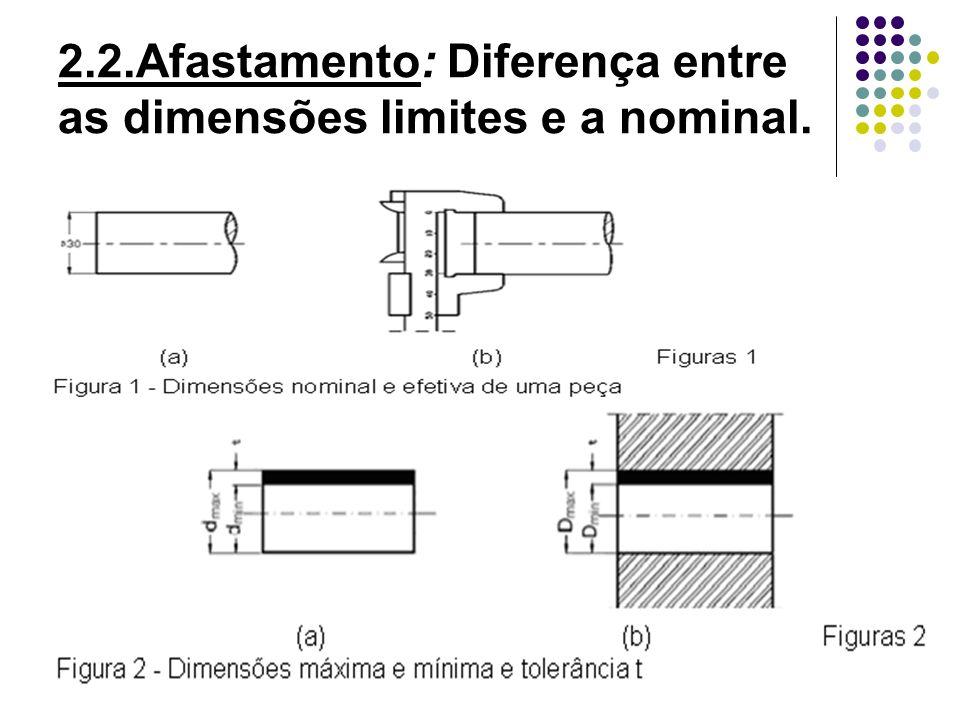 2.2.Afastamento: Diferença entre as dimensões limites e a nominal.