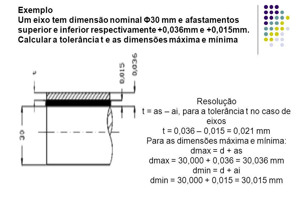 Exemplo Um eixo tem dimensão nominal Φ30 mm e afastamentos superior e inferior respectivamente +0,036mm e +0,015mm. Calcular a tolerância t e as dimen