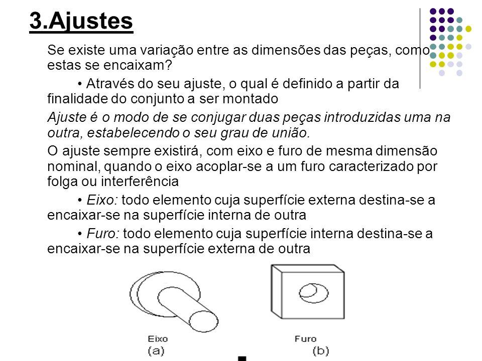 3.Ajustes Se existe uma variação entre as dimensões das peças, como estas se encaixam? Através do seu ajuste, o qual é definido a partir da finalidade