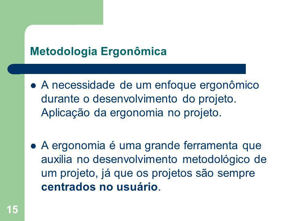 15 Metodologia Ergonômica A necessidade de um enfoque ergonômico durante o desenvolvimento do projeto. Aplicação da ergonomia no projeto. A ergonomia