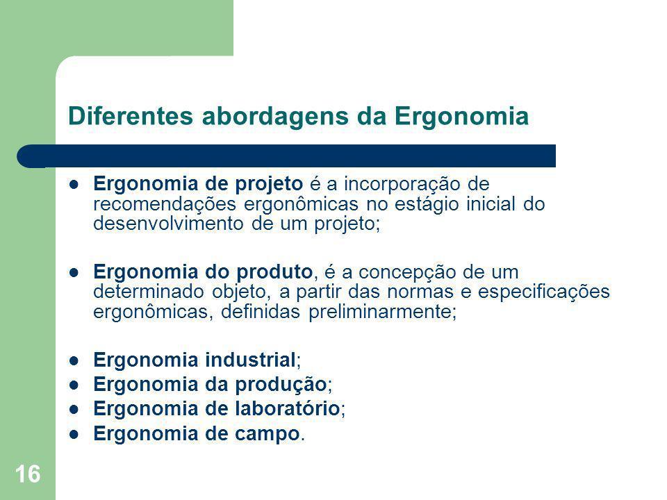 16 Diferentes abordagens da Ergonomia Ergonomia de projeto é a incorporação de recomendações ergonômicas no estágio inicial do desenvolvimento de um p