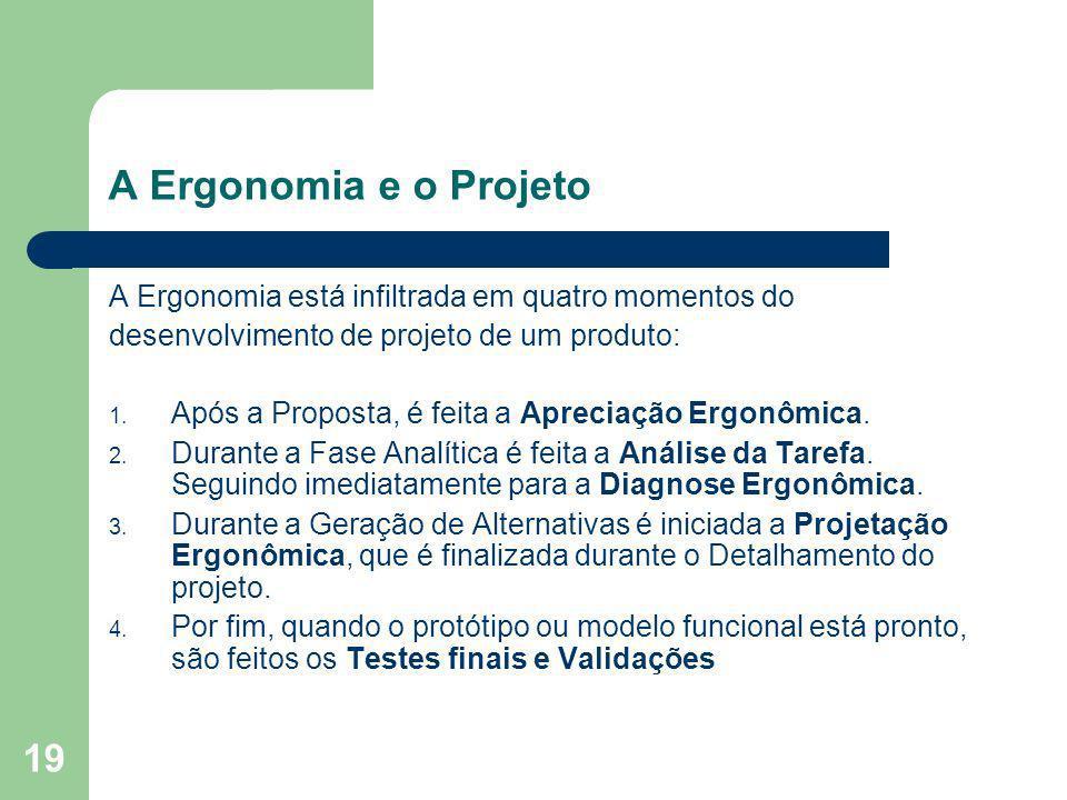 19 A Ergonomia e o Projeto A Ergonomia está infiltrada em quatro momentos do desenvolvimento de projeto de um produto: 1. Após a Proposta, é feita a A