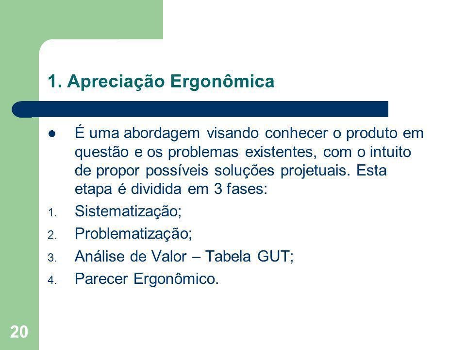20 1. Apreciação Ergonômica É uma abordagem visando conhecer o produto em questão e os problemas existentes, com o intuito de propor possíveis soluçõe