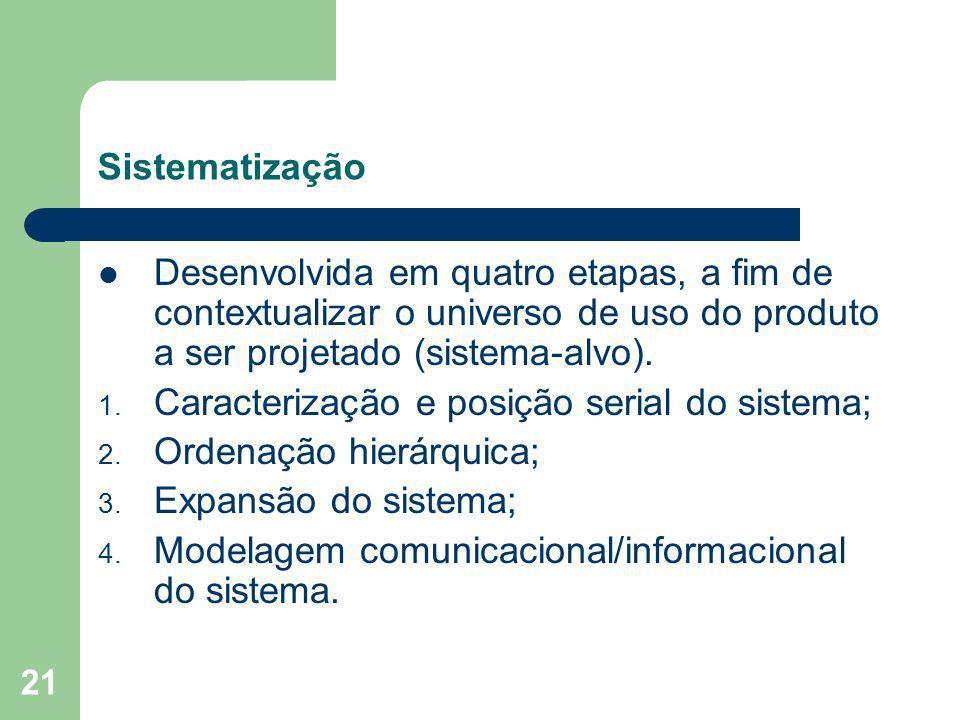 21 Sistematização Desenvolvida em quatro etapas, a fim de contextualizar o universo de uso do produto a ser projetado (sistema-alvo). 1. Caracterizaçã