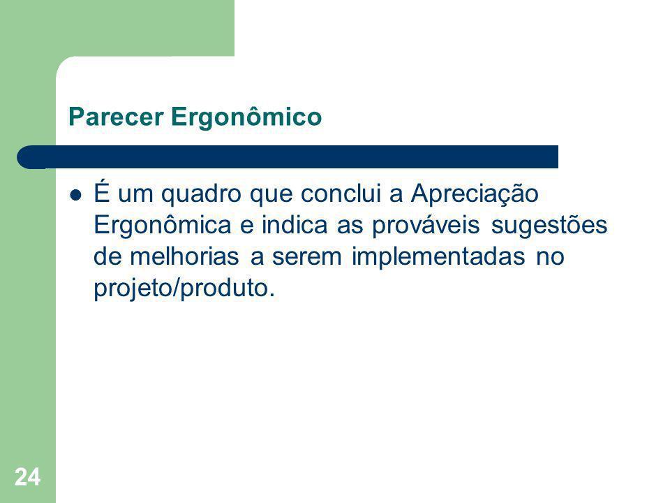 24 Parecer Ergonômico É um quadro que conclui a Apreciação Ergonômica e indica as prováveis sugestões de melhorias a serem implementadas no projeto/pr