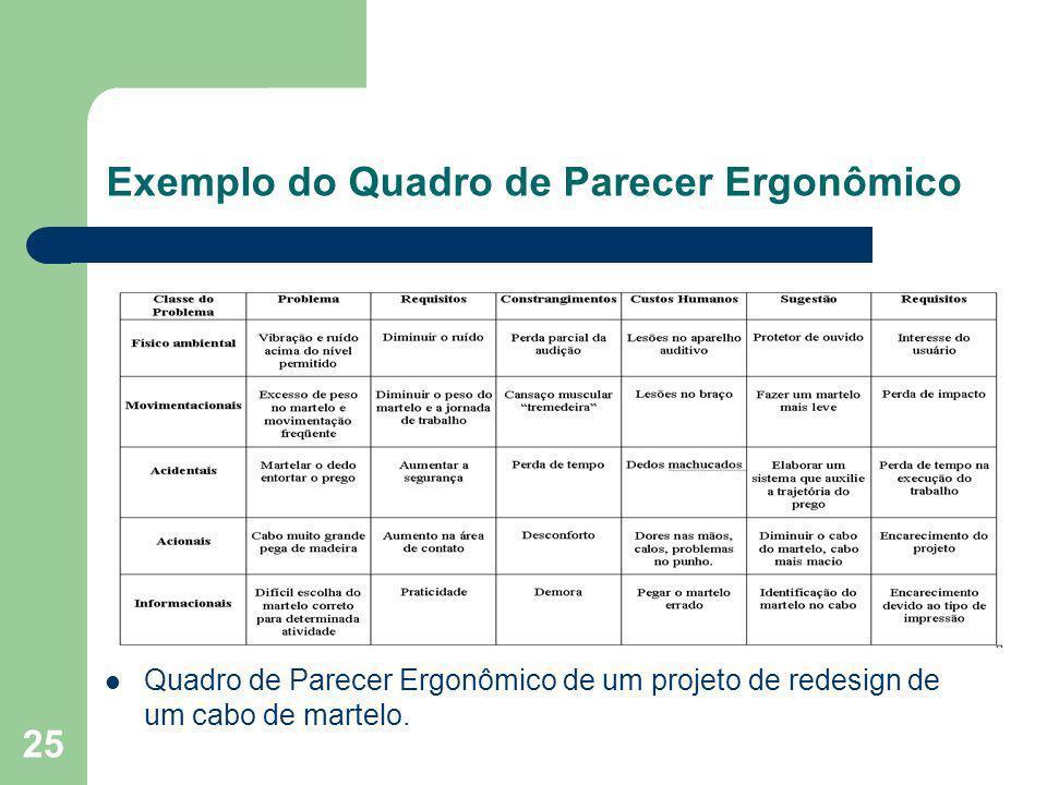 25 Exemplo do Quadro de Parecer Ergonômico Quadro de Parecer Ergonômico de um projeto de redesign de um cabo de martelo.