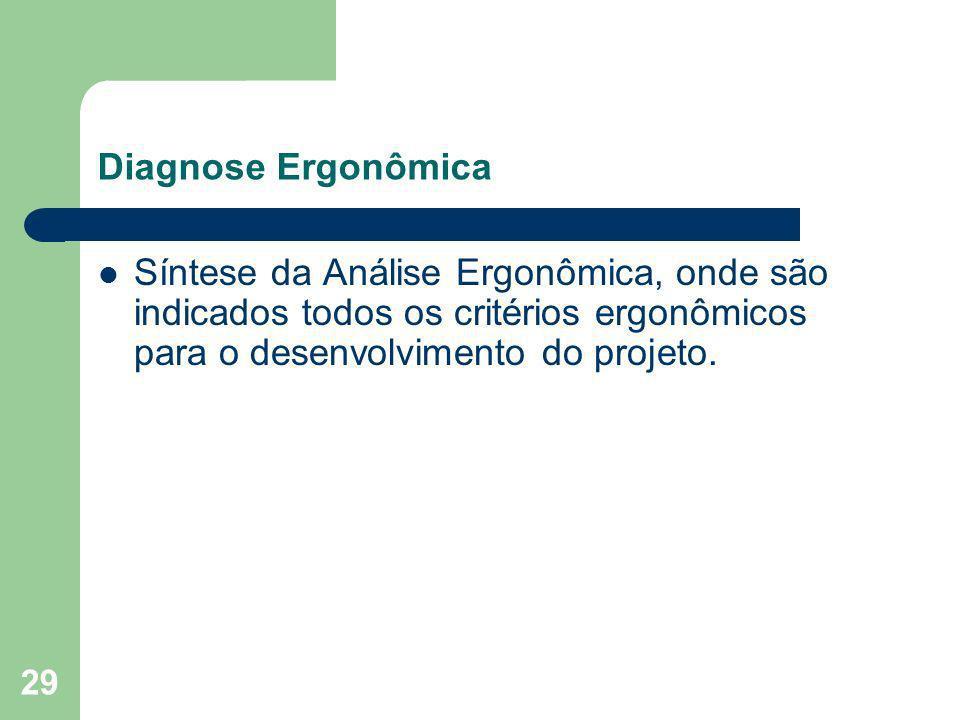 29 Diagnose Ergonômica Síntese da Análise Ergonômica, onde são indicados todos os critérios ergonômicos para o desenvolvimento do projeto.