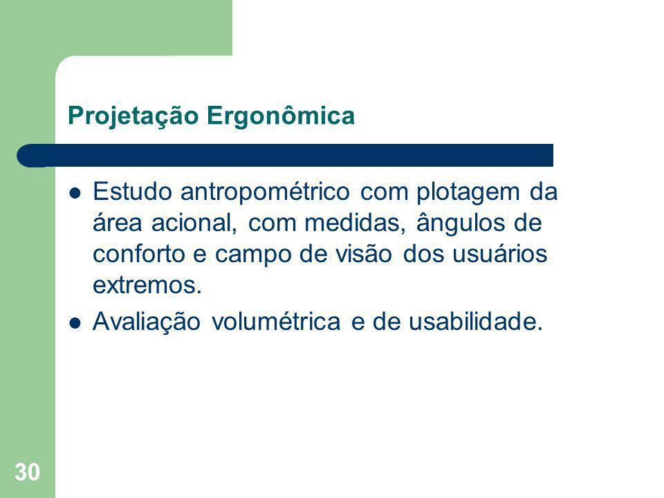 30 Projetação Ergonômica Estudo antropométrico com plotagem da área acional, com medidas, ângulos de conforto e campo de visão dos usuários extremos.