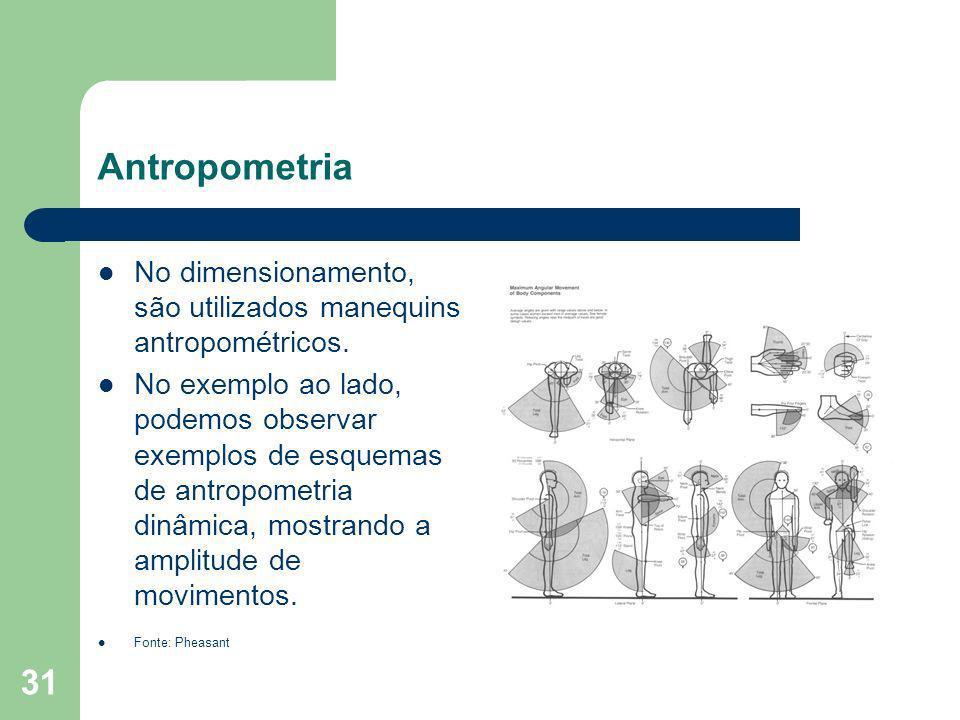 31 Antropometria No dimensionamento, são utilizados manequins antropométricos. No exemplo ao lado, podemos observar exemplos de esquemas de antropomet