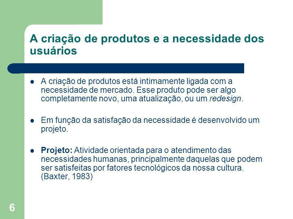 6 A criação de produtos e a necessidade dos usuários A criação de produtos está intimamente ligada com a necessidade de mercado. Esse produto pode ser
