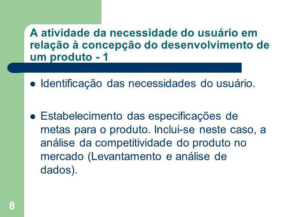 8 A atividade da necessidade do usuário em relação à concepção do desenvolvimento de um produto - 1 Identificação das necessidades do usuário. Estabel