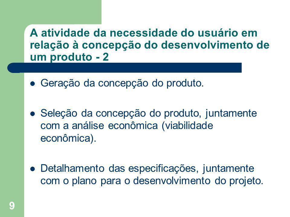 9 A atividade da necessidade do usuário em relação à concepção do desenvolvimento de um produto - 2 Geração da concepção do produto. Seleção da concep